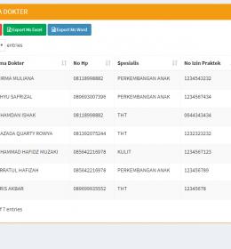 Tutorial Codeigniter Sistem Informasi Rumah Sakit